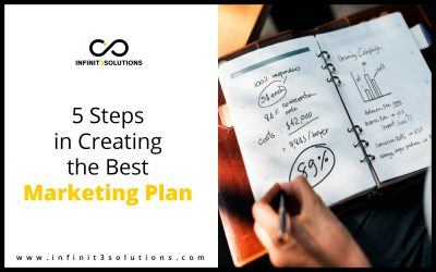 5 Steps in Creating the Best Marketing Plan