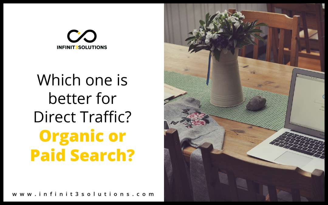 Organic or Paid Search?